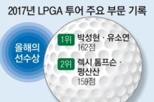 장타력·닥공 '남달라'…박성현 LPGA 3관왕 '39년 만의 대기록'