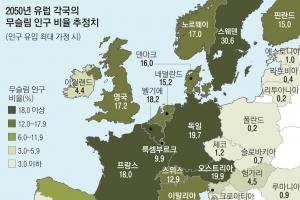 유럽 '무슬림화'… 新십자군 전쟁터 되나