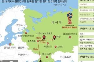 """[2018 러시아월드컵] """"한국 16강 확률 18.3%""""…최약체 오명, 1승으로 넘어서라"""