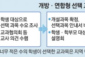 서울 고교생 내후년부터 옆 학교 수업도 골라 듣는다