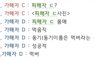 """부경대 단톡방 성희롱…같은과 여학생에 """"원나잇 감"""" 경악"""