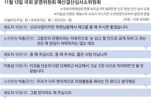 """[단독] """"좀 해주셔요…좋은 사업 아닙니까""""  동료의원 민원예산 욱여넣은 국회"""