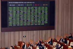 '변호사, 세무사 자격 자동부여 폐지' 법안 국회서 통과