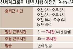 주 35시간 근무 '신세계' 열린다