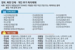 정부, 나선은행 등 20곳·개인 12명 독자제재