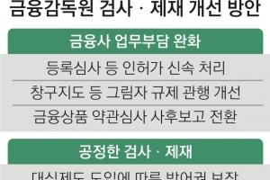 금감원, 금융지주사 '셀프 연임' 막는다