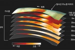[우주를 보다] 태양계 최대 폭풍 목성 대적점 깊이 지구 바다의 50배