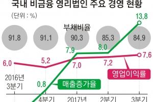 기업 3분기 매출 '대박'… 6년 만에 최고
