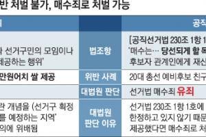 주민 접대 선거사범들 '매수죄 적용' 후폭풍