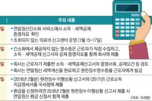 대중교통·전통시장 확대… 고소득자 신용카드 축소