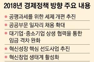 文정부 '증세 2탄' 보유세 개편 착수
