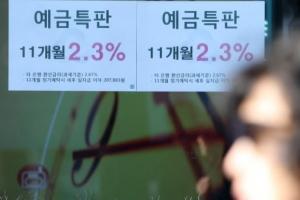대출·예금금리 동시 뜀박질…주택대출 5%·1년정기예금 2% 육박