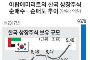 한국 주식 팔던 UAE, 작년 11월 1조 순매수 왜?