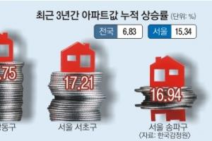 강남 집값 불패에는 특별한 이유가 있다