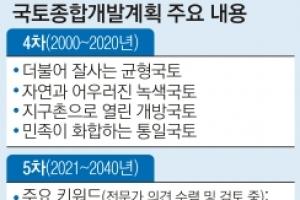 국토종합계획 '개발·성장→안전' 패러다임 전환