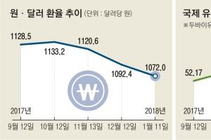 수출 한국 위협하는 '新3고'…정부는 선제 대응