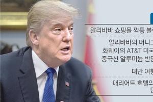 알리바바 때린 美·채권시장 흔든 中… 경제전쟁 '서막'