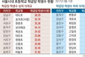 """강북 """"학생 없어요""""… 강남 """"교실 없어요"""""""