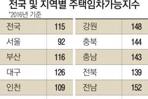 서울 시민, 소득 수준보다 못한 집에 산다