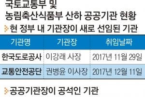 국토·농식품부 산하 공공기관장 인선 '속도'