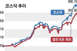대장주 셀트리온 이전땐 코스닥 시장  '정체 ' 우려