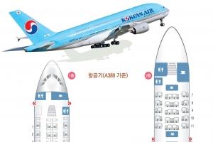'명당', 비행기는 비상구석, KTX는 홀수 배열, 콘서트장은 콘솔 앞