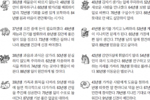 [김동완의 오늘의 운세] 2018년 1월 23일