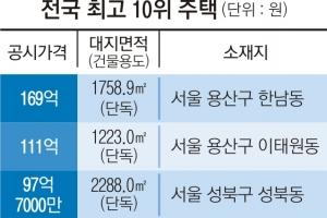이명희 신세계 회장 한남동 주택 169억원 '1위'