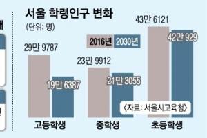2030년엔 서울 도심 '폐교' 대신 '소형 분교' 생긴다