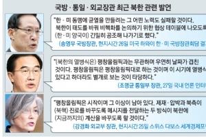 宋국방·趙통일·康외교, 3색 대북발언 왜