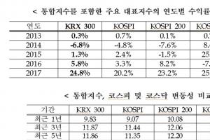 KRX300, 수익률은 코스피보다 높고 안전성을 코스닥보다 낫다