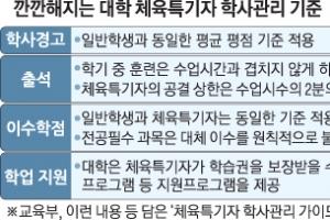 [단독] 운동부 훈련 공결 불인정…  '제2 장시호 ' 막는다