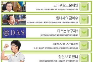 '실검전쟁' 핫이슈 바로미터에서 사이버 공방전 창구로 변한 검색창