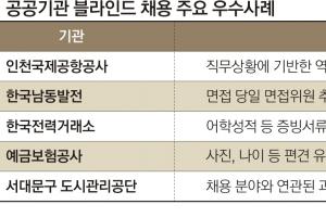 학력ㆍ사진ㆍ나이ㆍ키  '묻지마 이력서'…직무 관련성 꼼꼼히 챙기는 공기업
