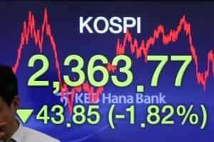 코스피, 미국발 악재에 또 급락…2,360대로 '털썩'