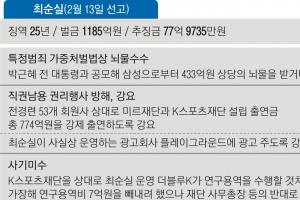 '최순실 뇌물' 등 25년 구형… 선고는 ○○년형?