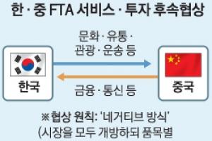 韓 문화ㆍ유통 공략…中 금융ㆍ통신 눈독