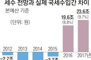 또 엉터리 세수 예측…정부  '재정정책 신뢰성' 추락