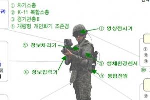 '보포기' 육군, '보항유'로 바뀐다