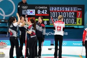 평창동계올림픽 여자 컬링, 스위스와 예선 3차전에서 7-5 승리
