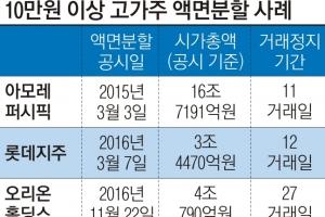 삼성전자  '무정차거래'?… 딜레마 빠진 거래소