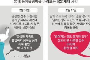 박수도 비판도 정정당당… 2030 올림픽  '공정 응원'