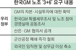 [한국GM 사태 후폭풍] 연산 20만대 규모  '신차 배정' 받아야 경쟁력 유지… CUVㆍ전…
