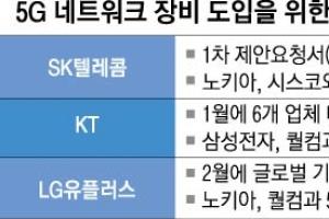 통신ㆍ장비사 '5G 짝짓기' 사활