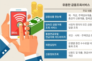 '금알못 '도 클릭 한 번에… 금융ㆍ대출ㆍ연금정보 좌르르