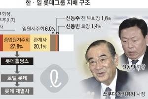 '원 롯데' 흔들… 日, 한국롯데 경영 간섭하나