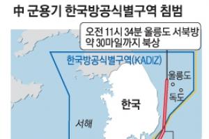 中군용기 KADIZ 진입… 울릉도까지 북상