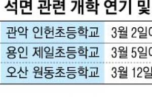"""뿔난 학부모들… """"석면 학교 80곳 재조사하라"""""""