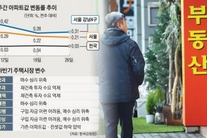 전방위 압박에 매매·전세가 뚝… 보유세 강화 '태풍의 눈'