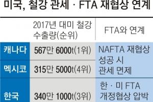 한미 FTA·NAFTA 재협상 압박 카드로